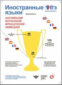 Иностранные языки