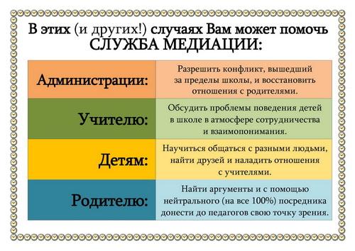 https://shkola-368.ru/images/mediacia_3.jpg